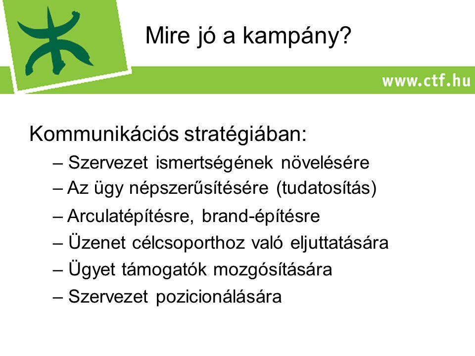 Kampánycélok Miben segíti a szervezetet?Szervezeti cél Miben segíti a küldetést?Missziós cél Kikhez és hogyan szólunk?Marketing cél Hány forintot hozzunk be?Pénzügyi cél