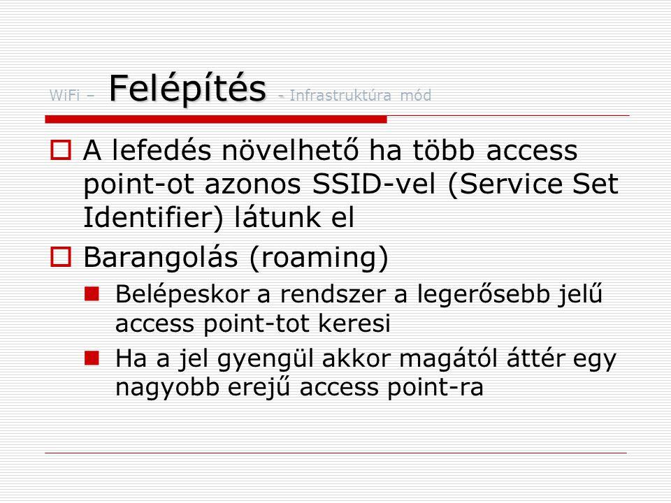 Felépítés - WiFi – Felépítés - Infrastruktúra mód  A lefedés növelhető ha több access point-ot azonos SSID-vel (Service Set Identifier) látunk el  Barangolás (roaming)  Belépeskor a rendszer a legerősebb jelű access point-tot keresi  Ha a jel gyengül akkor magától áttér egy nagyobb erejű access point-ra