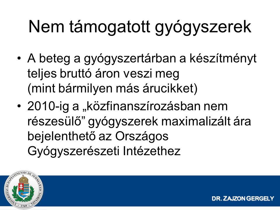 DR. Z AJZON G ERGELY Nem támogatott gyógyszerek •A beteg a gyógyszertárban a készítményt teljes bruttó áron veszi meg (mint bármilyen más árucikket) •