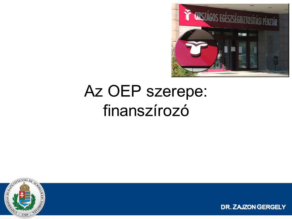 DR. Z AJZON G ERGELY Az OEP szerepe: finanszírozó