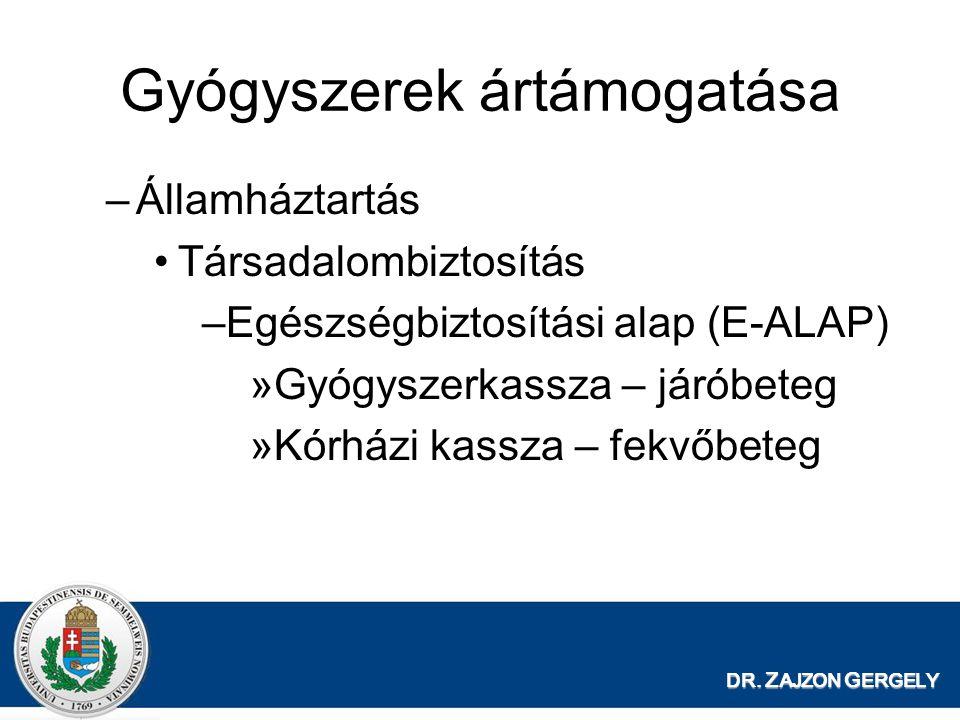 DR. Z AJZON G ERGELY Gyógyszerek ártámogatása –Államháztartás •Társadalombiztosítás –Egészségbiztosítási alap (E-ALAP) »Gyógyszerkassza – járóbeteg »K
