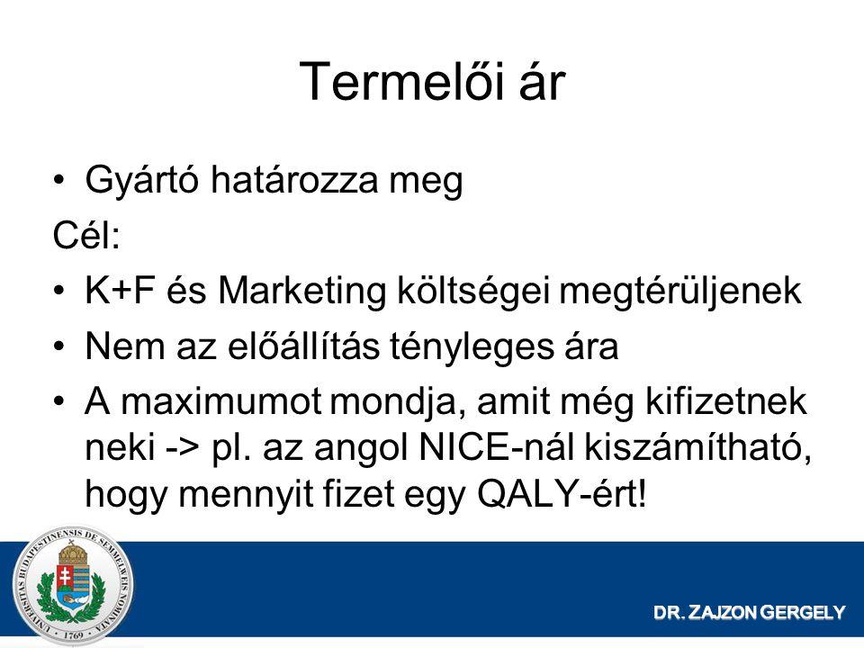 Termelői ár •Gyártó határozza meg Cél: •K+F és Marketing költségei megtérüljenek •Nem az előállítás tényleges ára •A maximumot mondja, amit még kifize