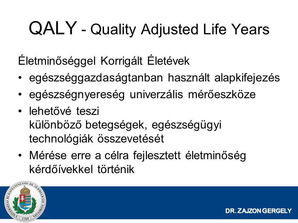 QALY - Quality Adjusted Life Years Életminőséggel Korrigált Életévek •egészséggazdaságtanban használt alapkifejezés •egészségnyereség univerzális mérő