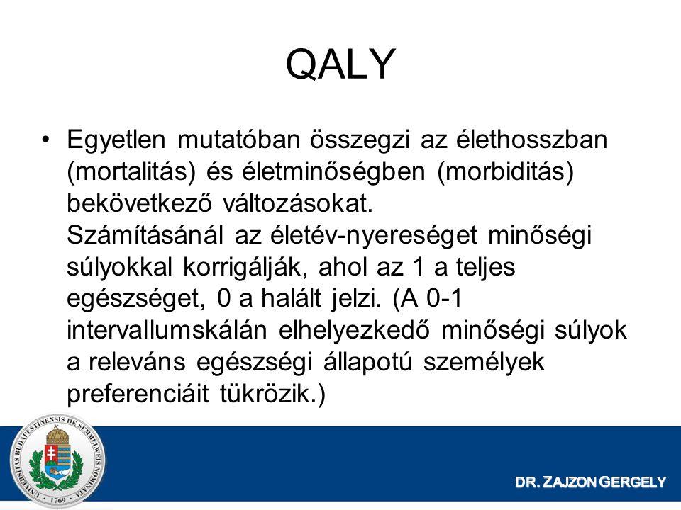 QALY •Egyetlen mutatóban összegzi az élethosszban (mortalitás) és életminőségben (morbiditás) bekövetkező változásokat. Számításánál az életév-nyeresé