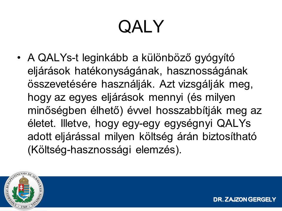 QALY •A QALYs-t leginkább a különböző gyógyító eljárások hatékonyságának, hasznosságának összevetésére használják. Azt vizsgálják meg, hogy az egyes e