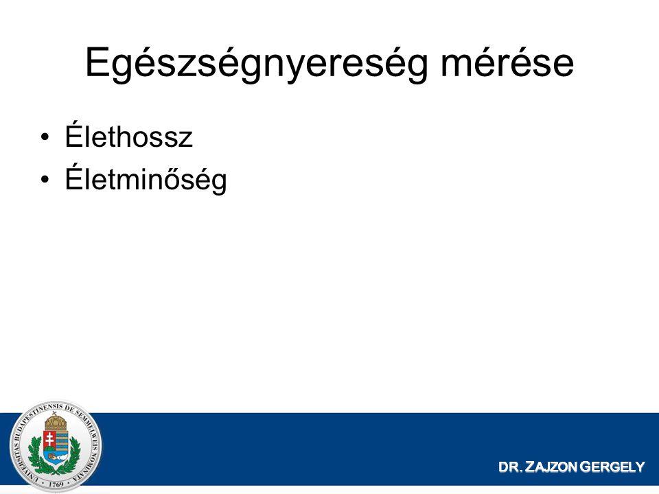 Egészségnyereség mérése •Élethossz •Életminőség DR. Z AJZON G ERGELY