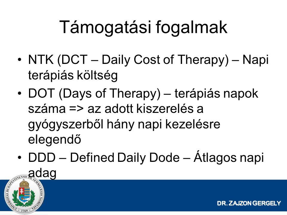 Támogatási fogalmak •NTK (DCT – Daily Cost of Therapy) – Napi terápiás költség •DOT (Days of Therapy) – terápiás napok száma => az adott kiszerelés a