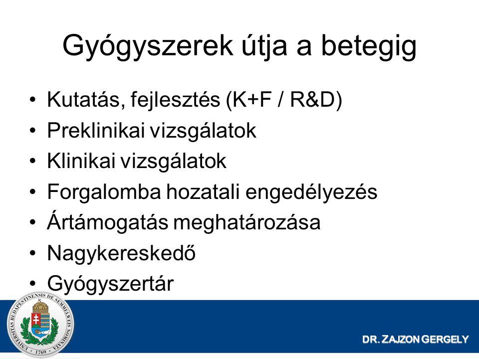 DR. Z AJZON G ERGELY Gyógyszerek útja a betegig •Kutatás, fejlesztés (K+F / R&D) •Preklinikai vizsgálatok •Klinikai vizsgálatok •Forgalomba hozatali e