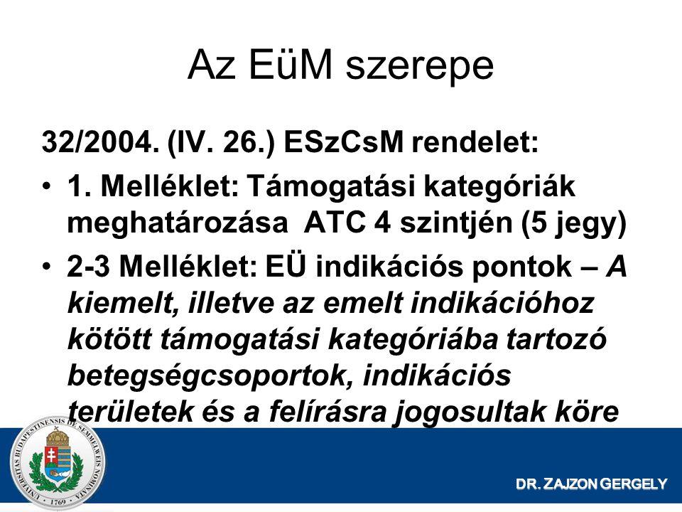 DR. Z AJZON G ERGELY Az EüM szerepe 32/2004. (IV. 26.) ESzCsM rendelet: •1. Melléklet: Támogatási kategóriák meghatározása ATC 4 szintjén (5 jegy) •2-
