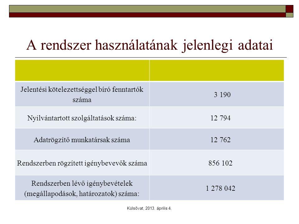 Külsővat, 2013. április 4. A rendszer használatának jelenlegi adatai Jelentési kötelezettséggel bíró fenntartók száma 3 190 Nyilvántartott szolgáltatá