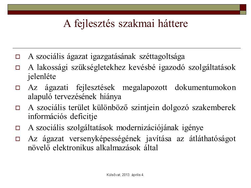 Külsővat, 2013.április 4. Az Igénybevevői Nyilvántartás ellenőrzése II.