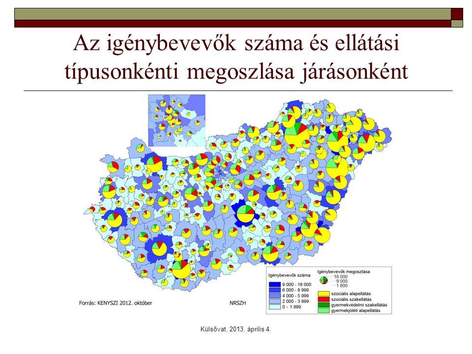 Külsővat, 2013. április 4. Az igénybevevők száma és ellátási típusonkénti megoszlása járásonként