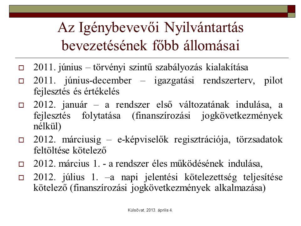 Külsővat, 2013. április 4. Az Igénybevevői Nyilvántartás bevezetésének főbb állomásai  2011. június – törvényi szintű szabályozás kialakítása  2011.