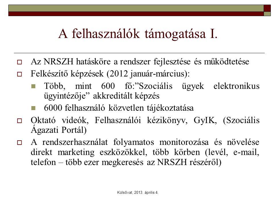 Külsővat, 2013. április 4. A felhasználók támogatása I.  Az NRSZH hatásköre a rendszer fejlesztése és működtetése  Felkészítő képzések (2012 január-