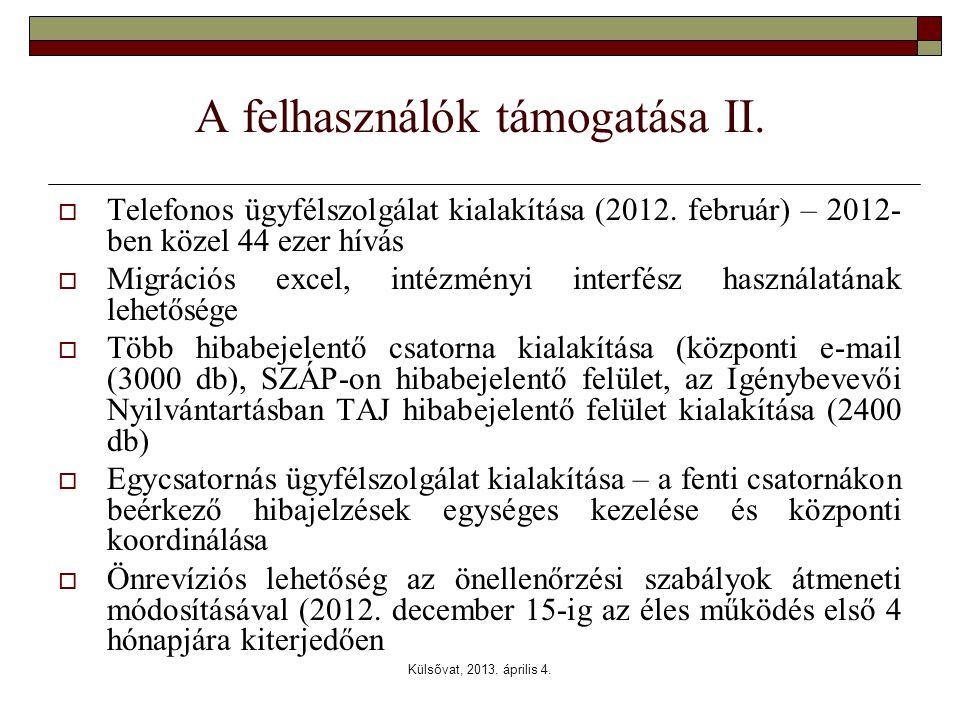 Külsővat, 2013. április 4. A felhasználók támogatása II.  Telefonos ügyfélszolgálat kialakítása (2012. február) – 2012- ben közel 44 ezer hívás  Mig