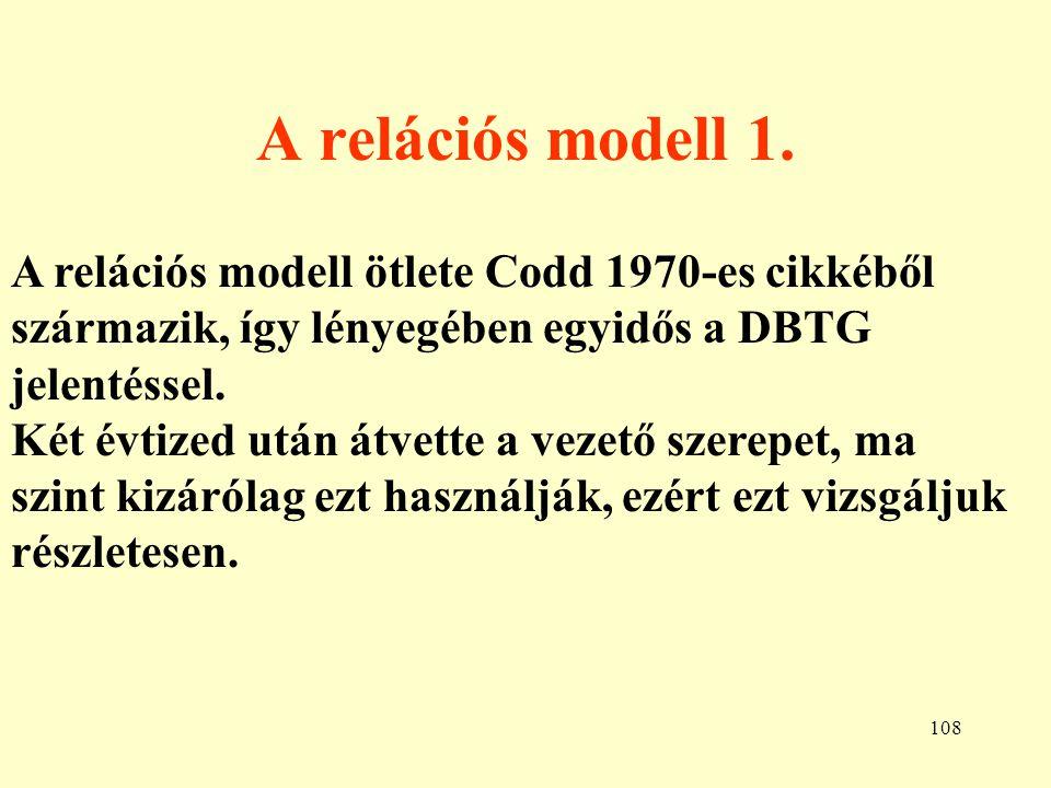 109 A relációs modell 2.A reláció ebben az értelemben tulajdonképpen egy táblázat (table).