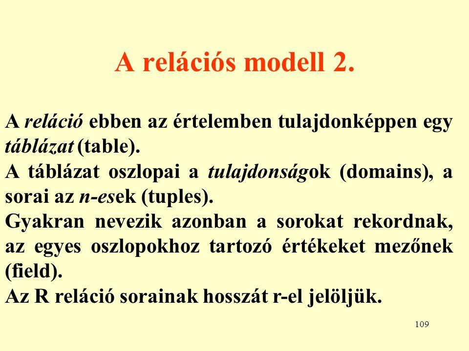 110 Alapfeltételek relációkkal kapcsolatban 1.Ne legyenek teljesen megegyező tartalmú sorok vagy oszlopok, 2.a sorok és az oszlopok sorrendje ne hordozzon információt.