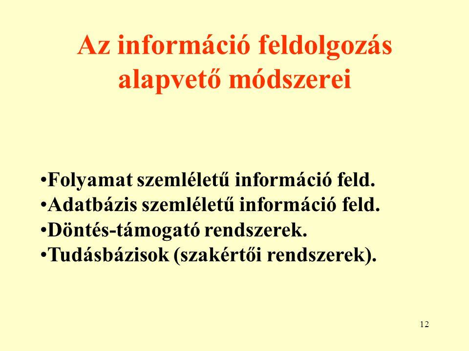 13 A folyamatszemléletű információ feldolgozás cél  folyamat  állományok Előnyök: csak a szükséges adatokkal dolgozik optimális adatstruktúra használható Hátrányok: többszörös tárolás (inkonzisztencia) csak egy cél
