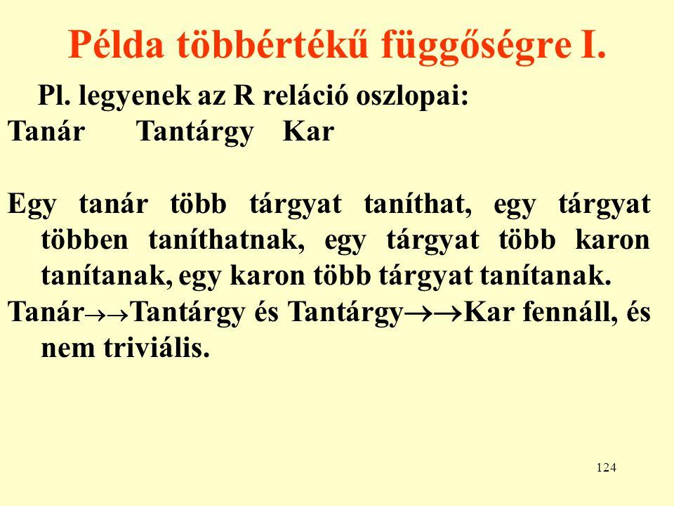 125 Példa többértékű függőségre II.TanárTantárgyKar...