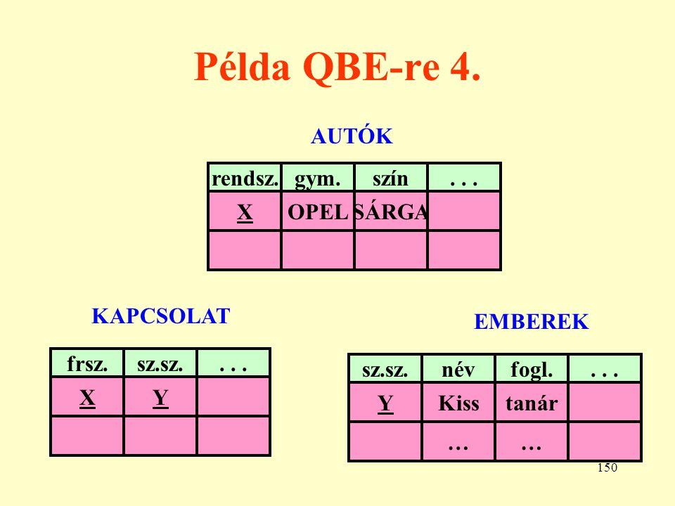 151 Lekérdezés relációs rendszerekben 3.(SQL) Structured Query Language Több részből áll: 1.