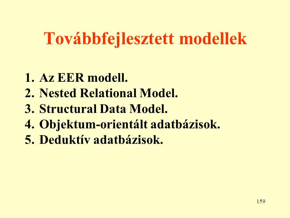 160 Az EER modell Subclass, superclass bevezetése.