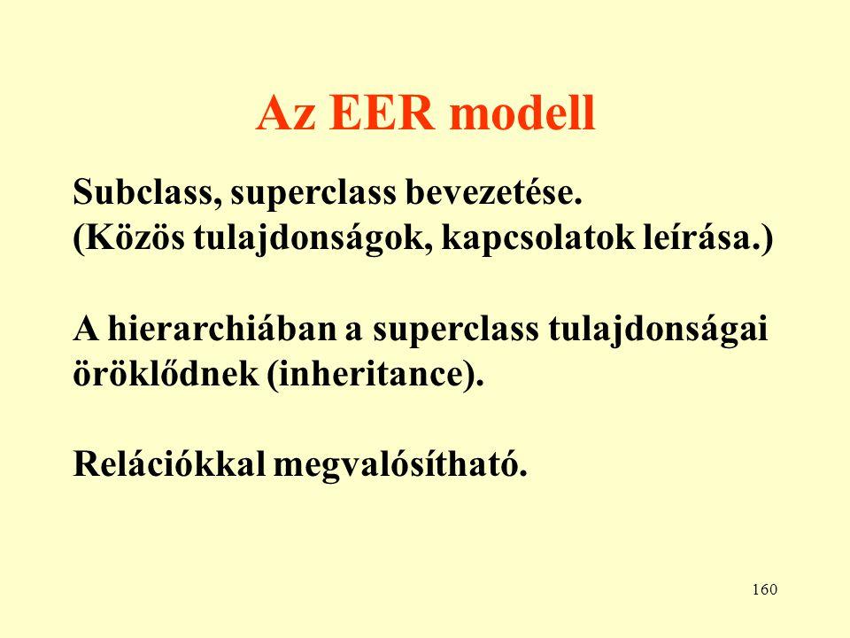 161 Az EER modell felosztása 1.