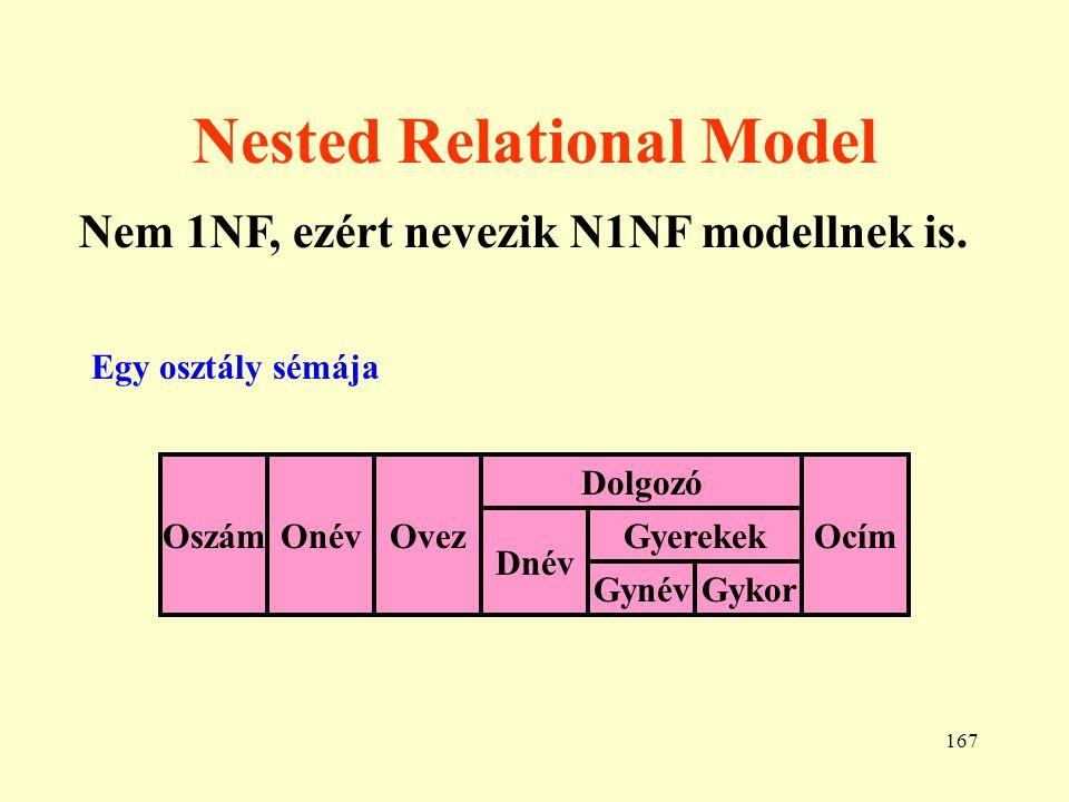 168 Structural Data Model 1.Az eredeti relációs modell továbbfejlesztése, az SQL2 alapja.