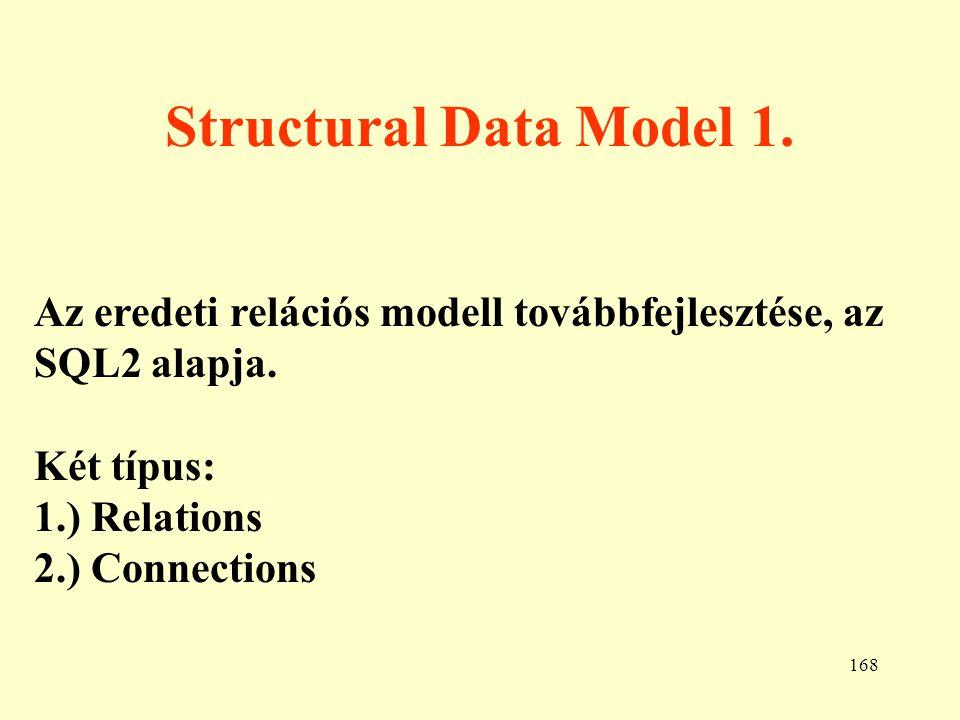 169 Structural Data Model 2.Relations 1.) Primary: nem kapcsolódik hozzá semmi.