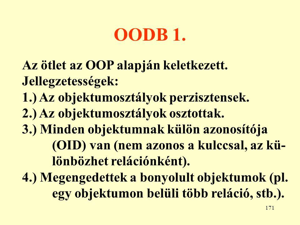 172 OODB 2.Encapsulation Az értékeket u.n. instance variable-ok tartalmaz- zák.