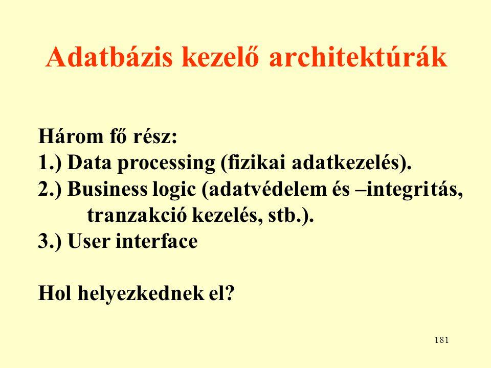 182 Kliens-szerver architektúra DPBL UI Adatbázis szerver Kliens alkalmazás AB