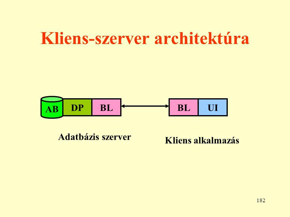 """183 Többrétegű architektúra DPBLUI Adatbázis szerver""""Sovány (""""Thin ) kliens alkalmazás AB Középső réteg (middle-tier)"""