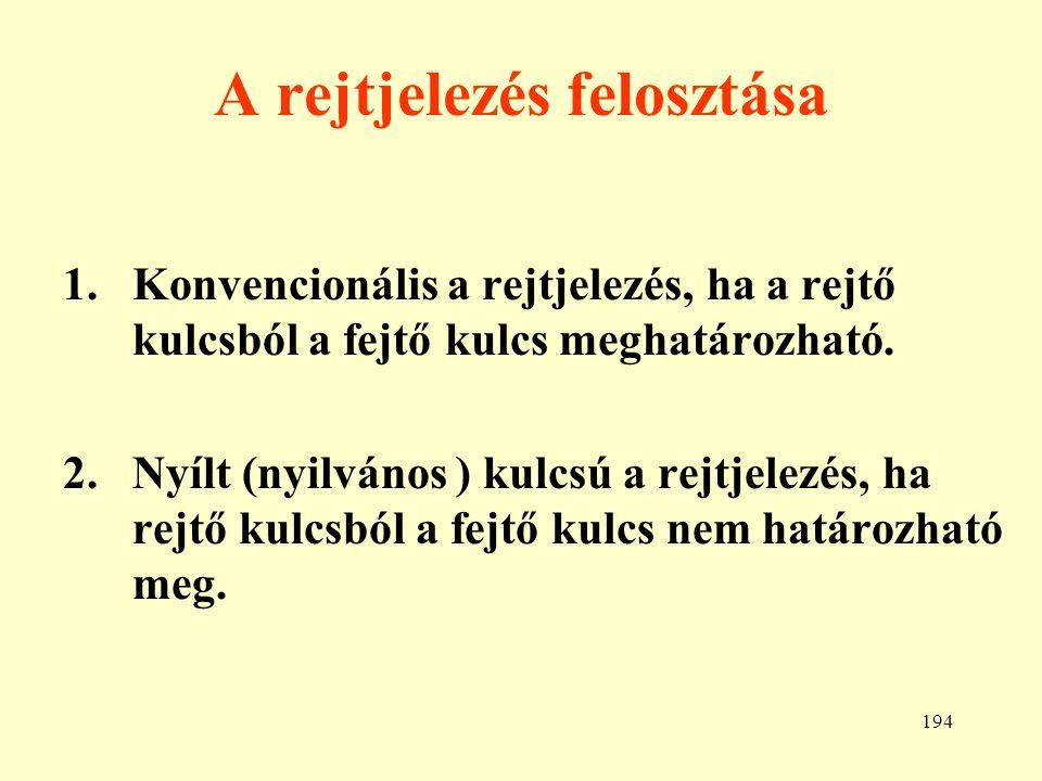 195 A konvencionális kódolás a.) Helyettesítés b.) Periodikus helyettesítés c.) Kulcsfolyam(at)os rejtés d.) Rejtjelötvözés vagy kever ő transzformációk ( Shannon, 1949) Lucifer (128 bites blokk, 128 bites kulcs) DES (64 bites blokk, 56 bites kulcs )