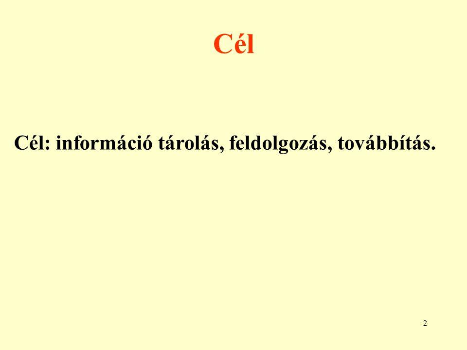 3 Az információ feldolgozás alapvető módszerei •Szóbeli •Írásbeli Nyomtatott •Elektronikus
