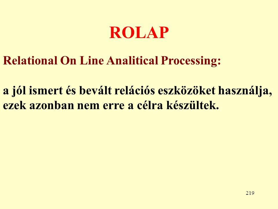 220 MOLAP Multidimensional On Line Analitical Processing: Az adatokat egy többdimenziós kockában tárolja.