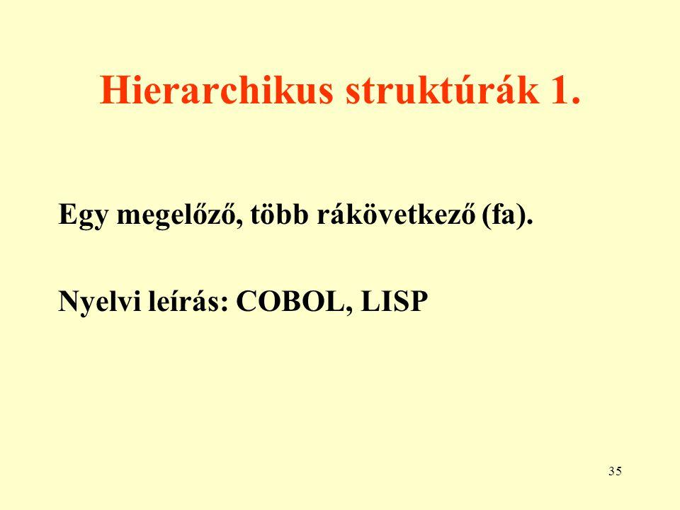 36 Hierarchikus struktúrák 2.Ábrázolás: A.) Belső mutatós módszerek 1.