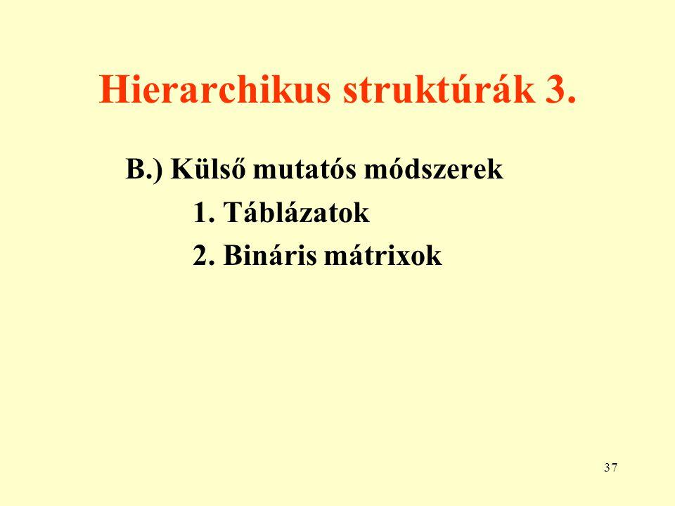 38 Hálós struktúrák 1.1. Visszavezetés hierarchikusra.