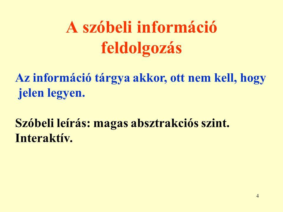5 Mit kell tudni? Forrás: értelmes beszéd. Nyelő: a beszéd értése. Kicsi különbség.
