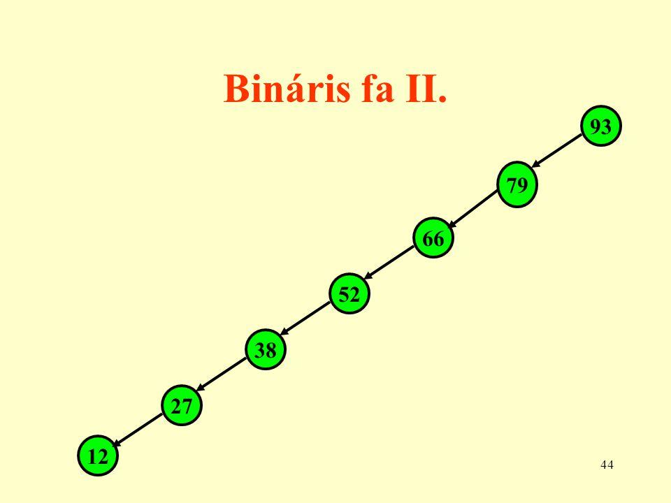 45 B fák R.Bayer 1970 n a B fa rendje 1.Minden lap legfeljebb 2n tételt tartalmaz.