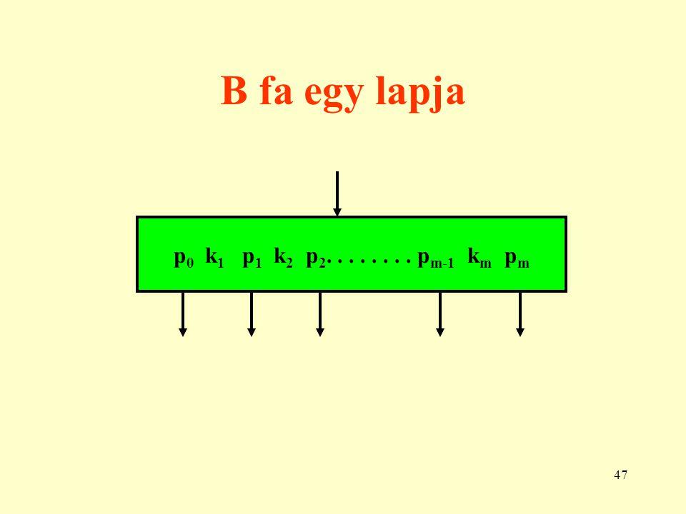 48 Másodrendű B fa 25 30,40 10,20 2,5,7,813,14,15,1822,2426,27,2832,35,3841,42,45,46