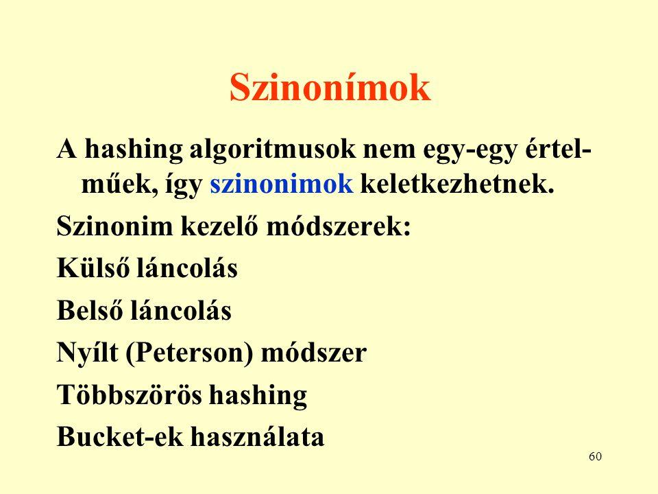 61 A külső láncolás A szinonimokat mutatók kötik össze.