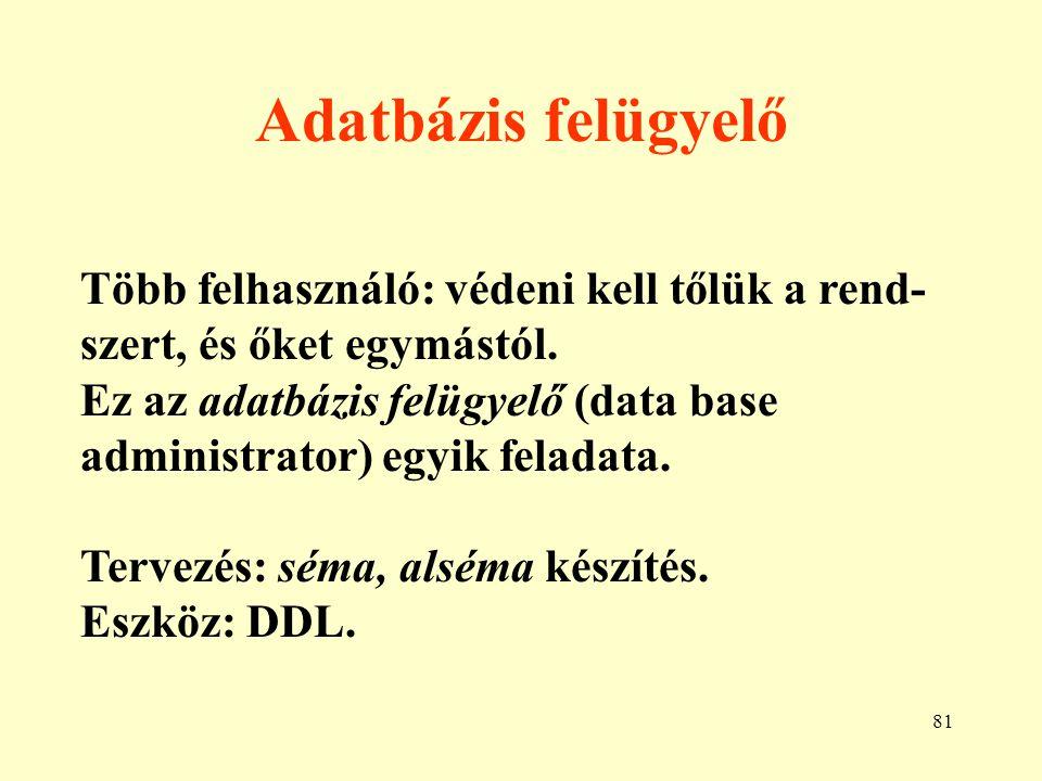 82 Adatfüggetlenség Logikai: az adatok logikai struktúrájában (konceptuális, implementációs modell) történő változtatás ne érintse az ezen változtatást nem igénylő felhasználók munkáját.