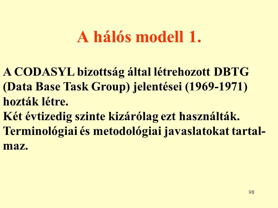 99 A hálós modell 2. Már bevezetett fogalmak: DDL DML séma alséma.