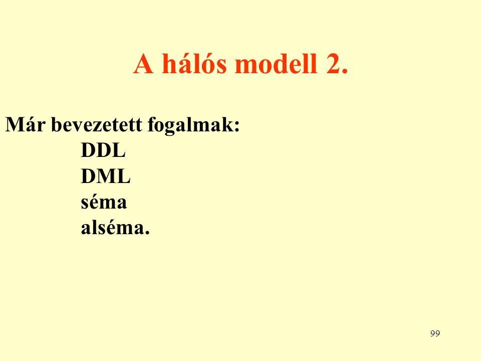 100 A hálós modell 3.Új fogalmak: Area: valamilyen szempontból egységesen kezelendő adathalmaz.
