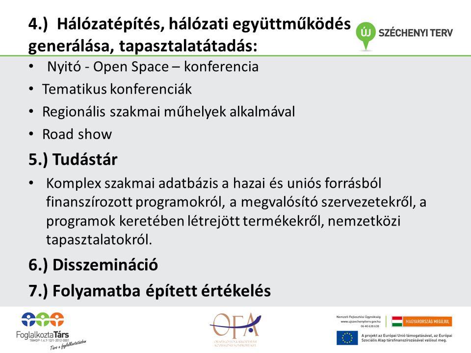 • Nyitó - Open Space – konferencia • Tematikus konferenciák • Regionális szakmai műhelyek alkalmával • Road show 5.) Tudástár • Komplex szakmai adatbázis a hazai és uniós forrásból finanszírozott programokról, a megvalósító szervezetekről, a programok keretében létrejött termékekről, nemzetközi tapasztalatokról.