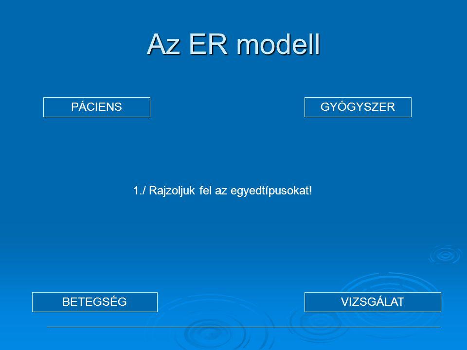 Az ER modell 1./ Rajzoljuk fel az egyedtípusokat! PÁCIENSGYÓGYSZER BETEGSÉGVIZSGÁLAT