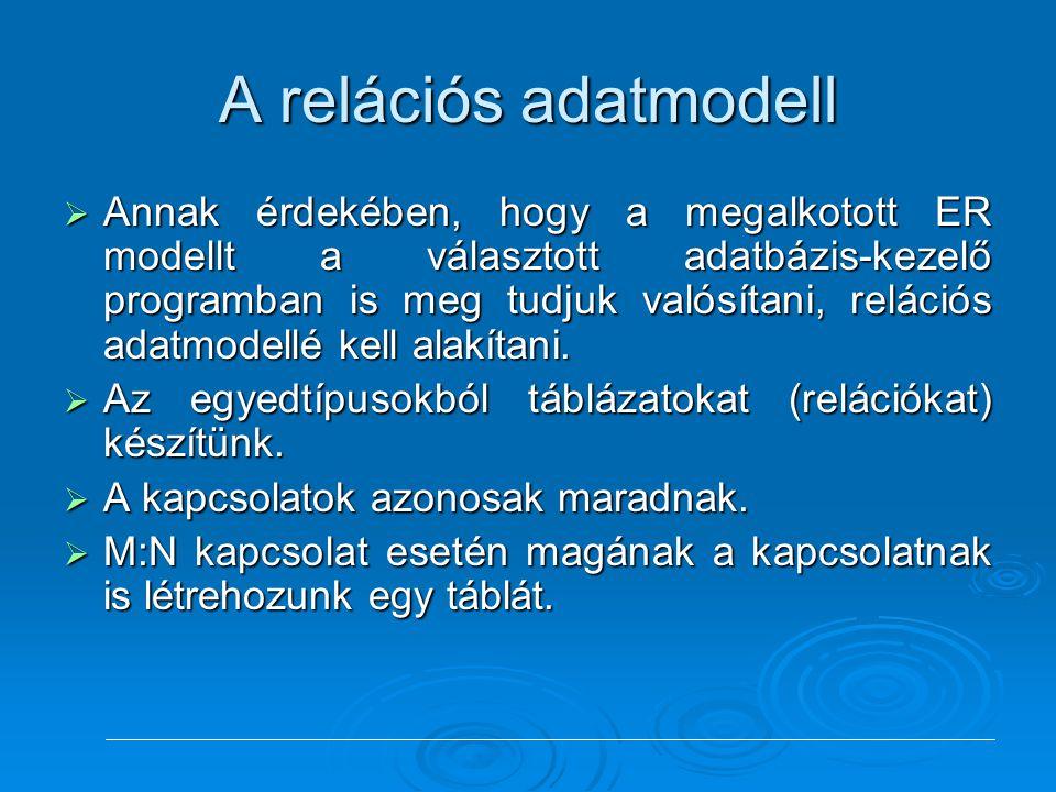 A relációs adatmodell  Annak érdekében, hogy a megalkotott ER modellt a választott adatbázis-kezelő programban is meg tudjuk valósítani, relációs ada