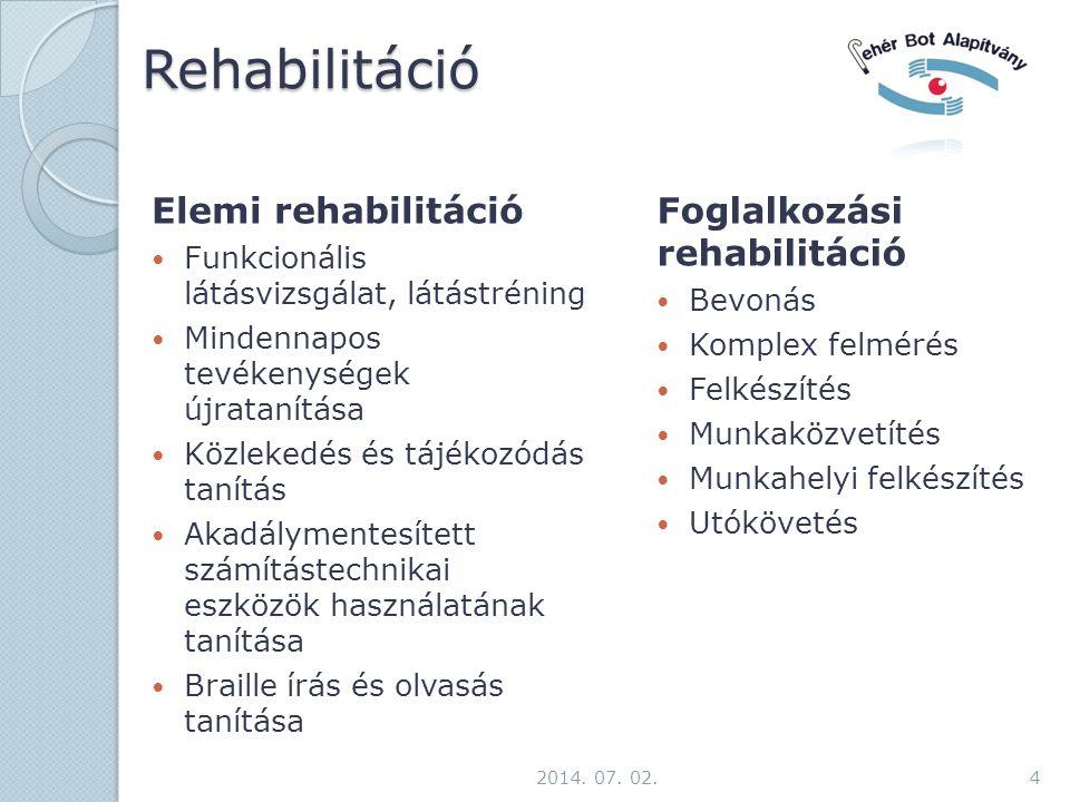 Rehabilitáció Elemi rehabilitáció  Funkcionális látásvizsgálat, látástréning  Mindennapos tevékenységek újratanítása  Közlekedés és tájékozódás tanítás  Akadálymentesített számítástechnikai eszközök használatának tanítása  Braille írás és olvasás tanítása Foglalkozási rehabilitáció  Bevonás  Komplex felmérés  Felkészítés  Munkaközvetítés  Munkahelyi felkészítés  Utókövetés 2014.