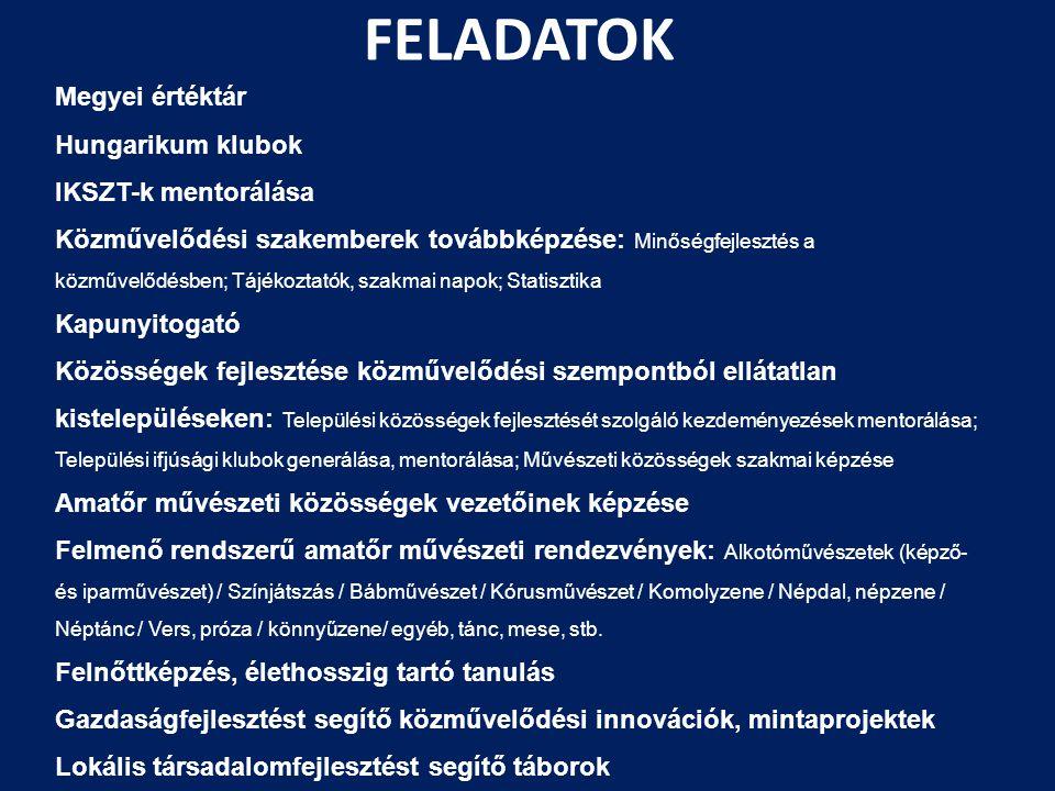 FELADATOK Megyei értéktár Hungarikum klubok IKSZT-k mentorálása Közművelődési szakemberek továbbképzése: Minőségfejlesztés a közművelődésben; Tájékoztatók, szakmai napok; Statisztika Kapunyitogató Közösségek fejlesztése közművelődési szempontból ellátatlan kistelepüléseken: Települési közösségek fejlesztését szolgáló kezdeményezések mentorálása; Települési ifjúsági klubok generálása, mentorálása; Művészeti közösségek szakmai képzése Amatőr művészeti közösségek vezetőinek képzése Felmenő rendszerű amatőr művészeti rendezvények: Alkotóművészetek (képző- és iparművészet) / Színjátszás / Bábművészet / Kórusművészet / Komolyzene / Népdal, népzene / Néptánc / Vers, próza / könnyűzene/ egyéb, tánc, mese, stb.