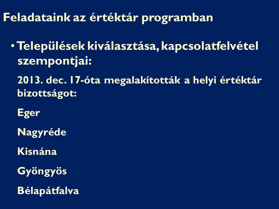 • Települések kiválasztása, kapcsolatfelvétel szempontjai: 2013. dec. 17-óta megalakították a helyi értéktár bizottságot: Eger Nagyréde Kisnána Gyöngy