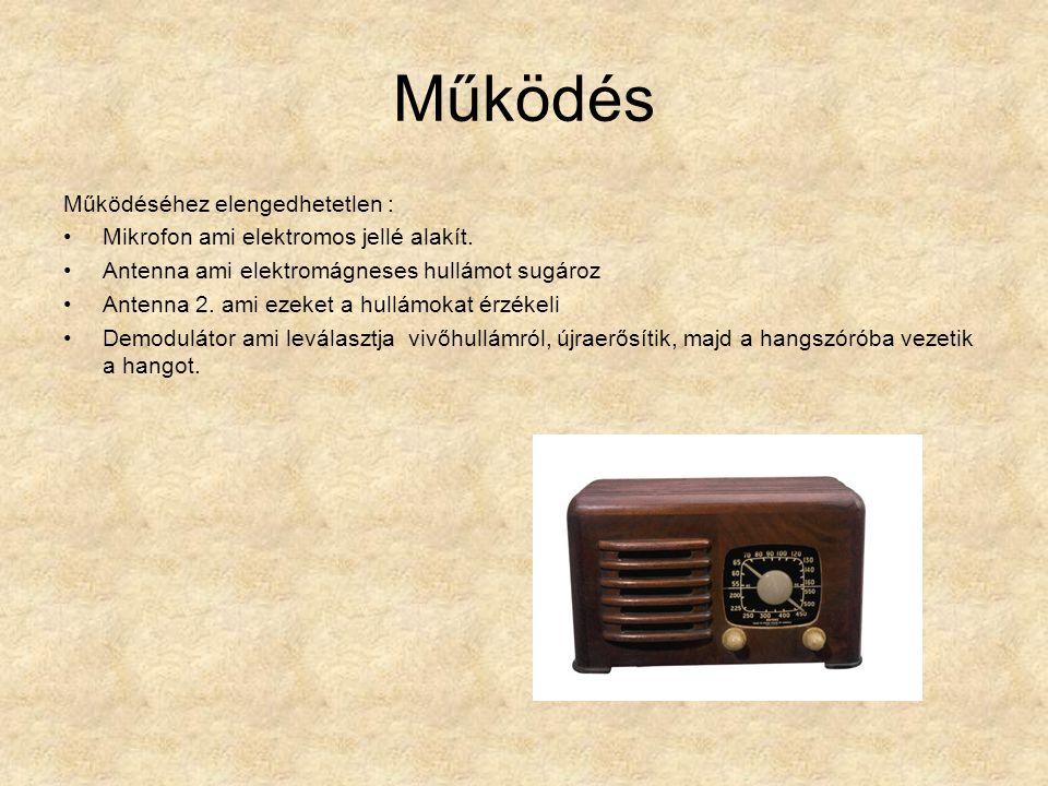 Működés Működéséhez elengedhetetlen : •Mikrofon ami elektromos jellé alakít.
